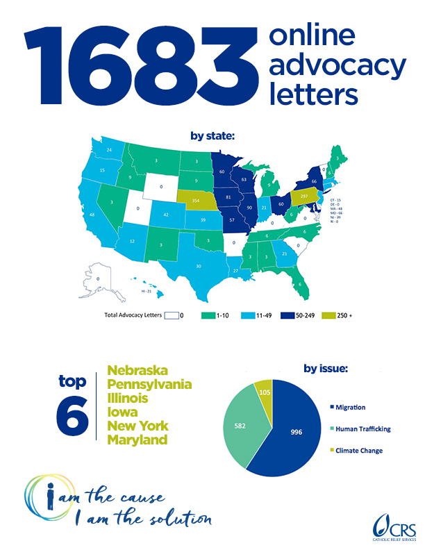 Advocacy Letters Fall 2016